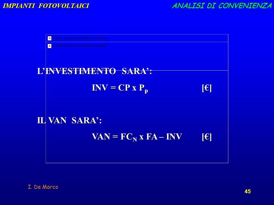 L'INVESTIMENTO SARA': INV = CP x Pp [€]